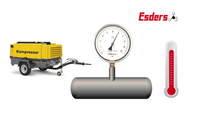 Basics – Pressure tests on gas pipelines