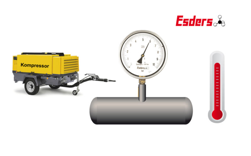 Basics – Pressure tests on gas pipelines
