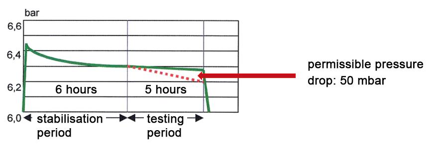 test-example