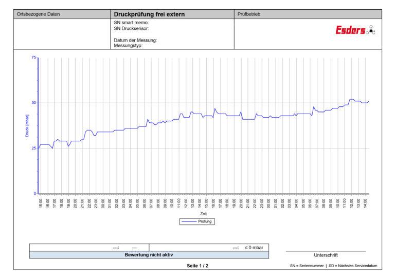 Graph-Druckpruefung-frei-extern