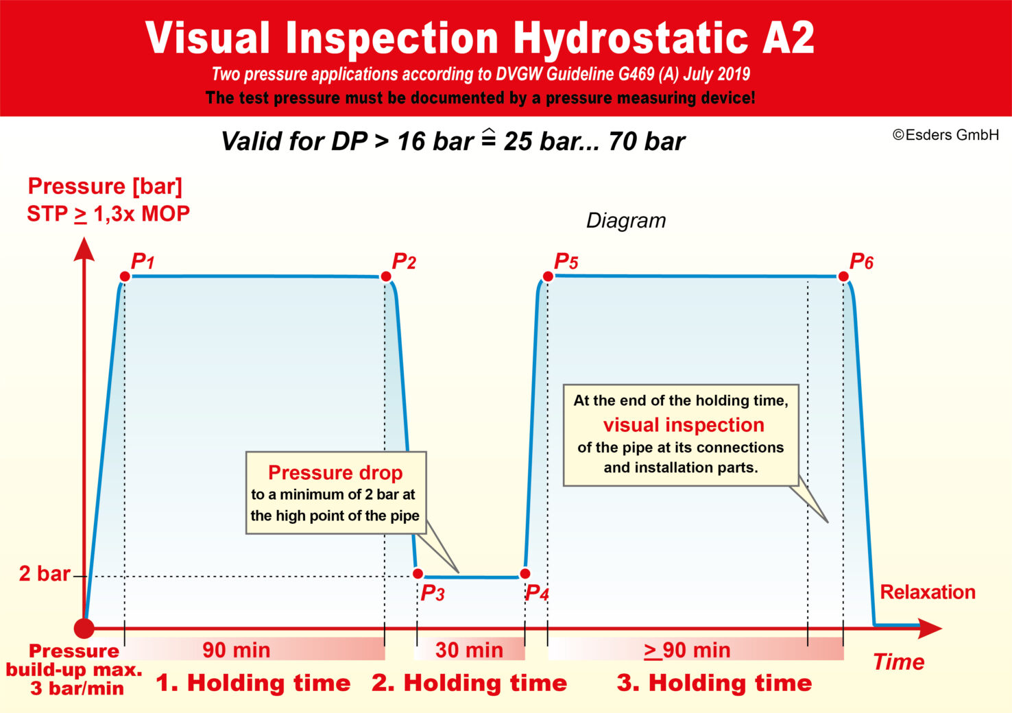 Visual-Inspection-Hydrostatic-A2